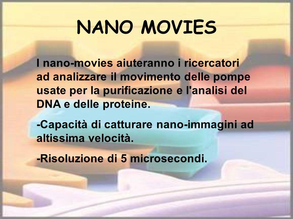 NANO MOVIES