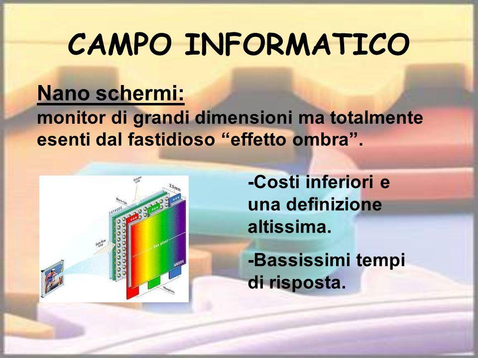 CAMPO INFORMATICO Nano schermi: