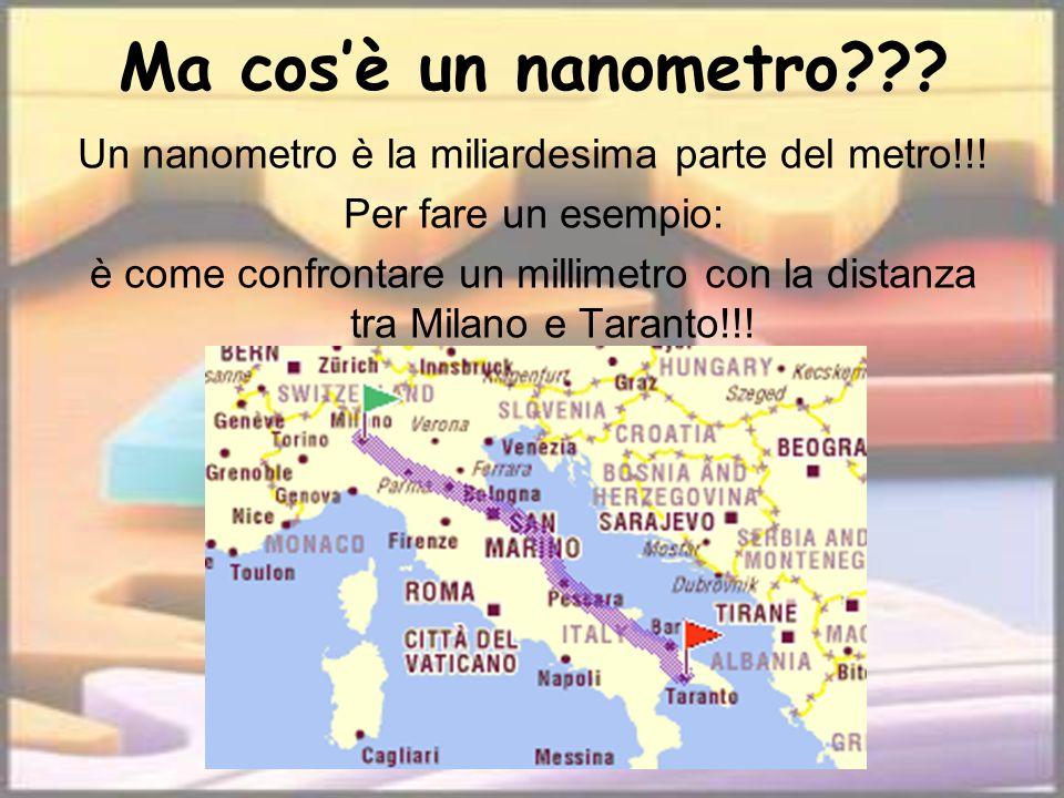Un nanometro è la miliardesima parte del metro!!!