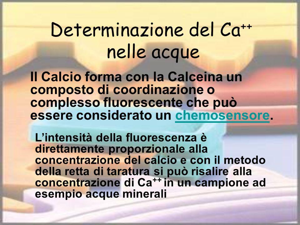 Determinazione del Ca++ nelle acque