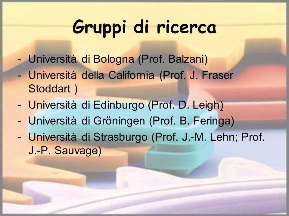 Gruppi di ricerca Università di Bologna (Prof. Balzani)