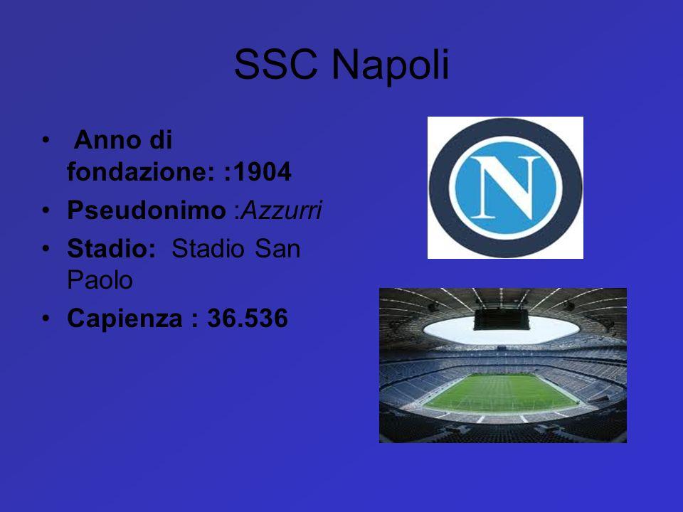 SSC Napoli Anno di fondazione: :1904 Pseudonimo :Azzurri