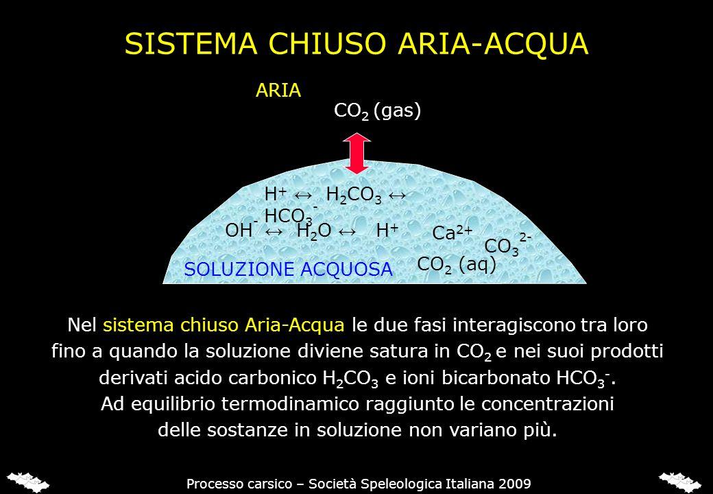 SISTEMA CHIUSO ROCCIA-ACQUA