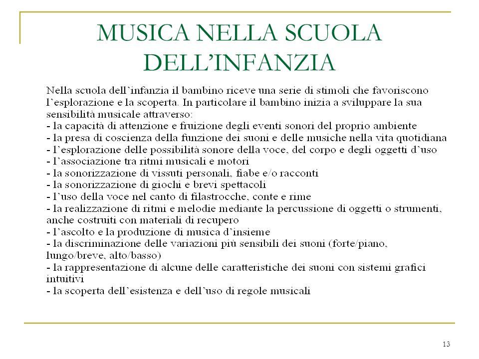 MUSICA NELLA SCUOLA DELL'INFANZIA