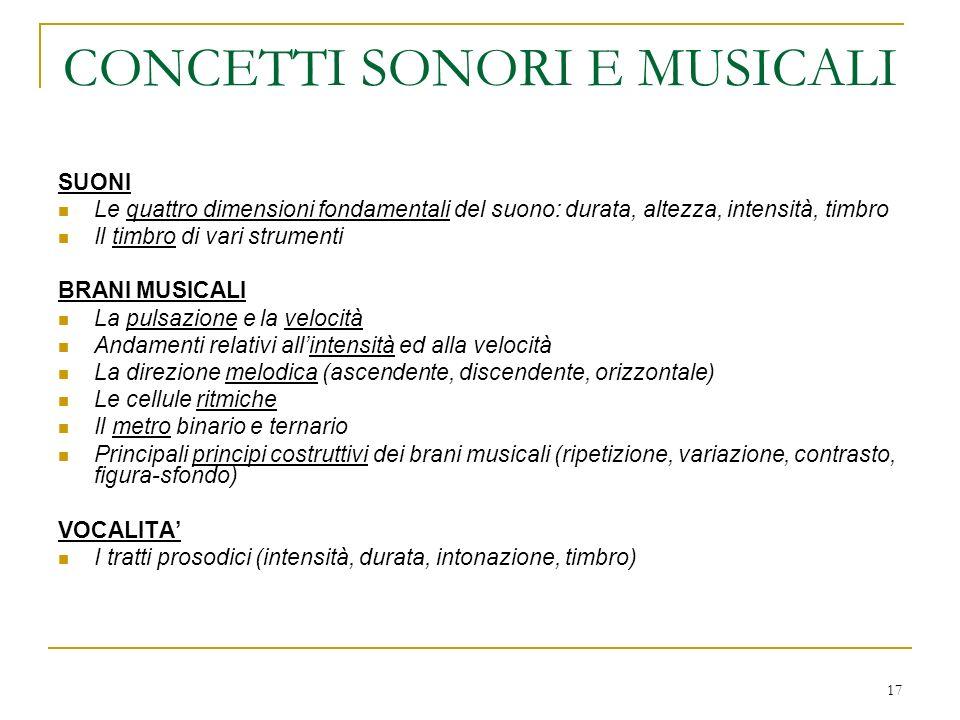 CONCETTI SONORI E MUSICALI