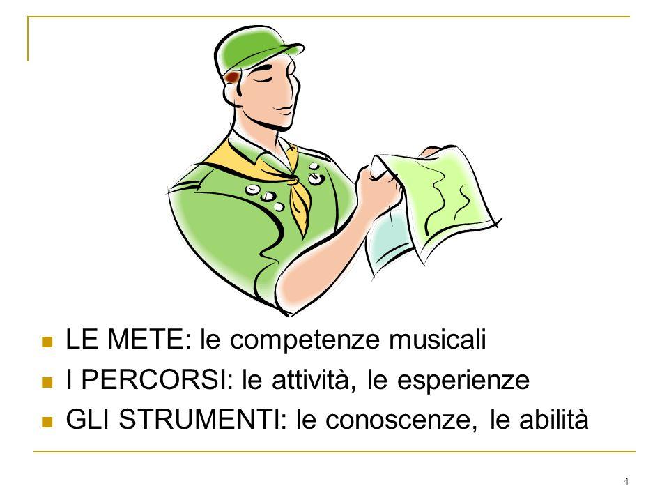 LE METE: le competenze musicali