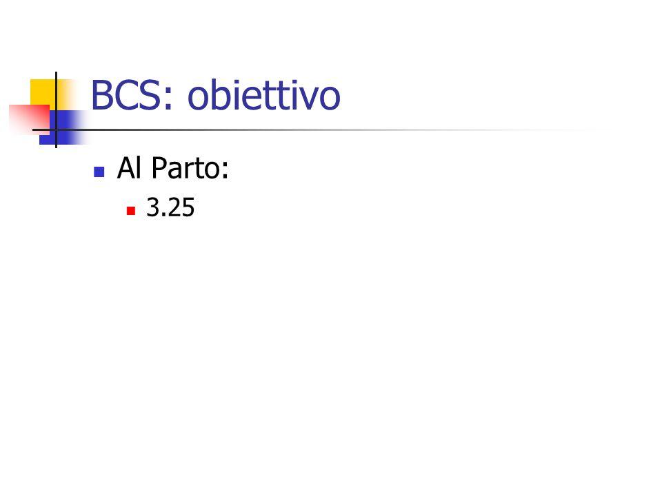 BCS: obiettivo Al Parto: 3.25