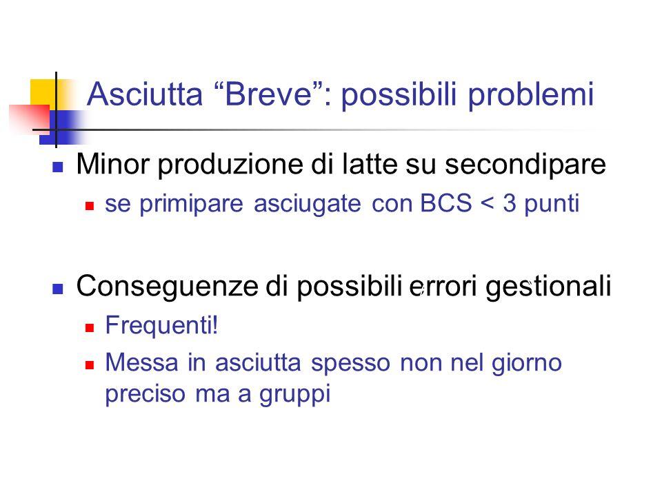 Asciutta Breve : possibili problemi