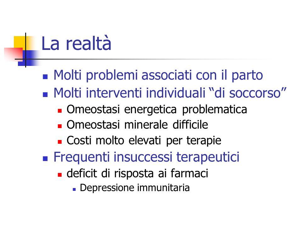 La realtà Molti problemi associati con il parto