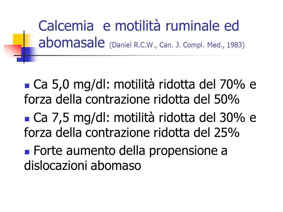 Calcemia e motilità ruminale ed abomasale (Daniel R. C. W. , Can. J