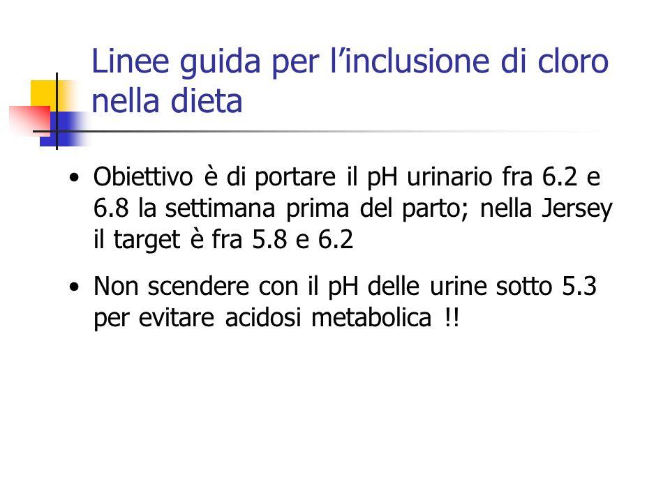 Linee guida per l'inclusione di cloro nella dieta