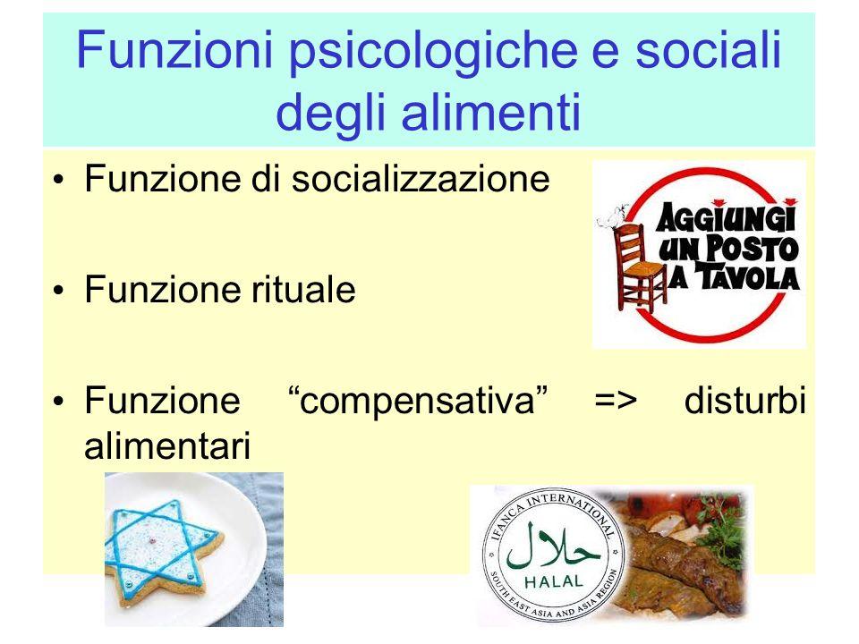 Funzioni psicologiche e sociali degli alimenti