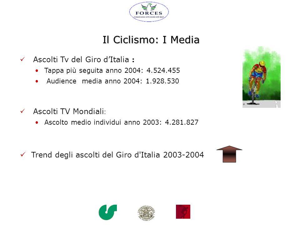 Il Ciclismo: I Media Trend degli ascolti del Giro d Italia 2003-2004