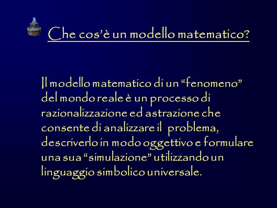 Che cos'è un modello matematico