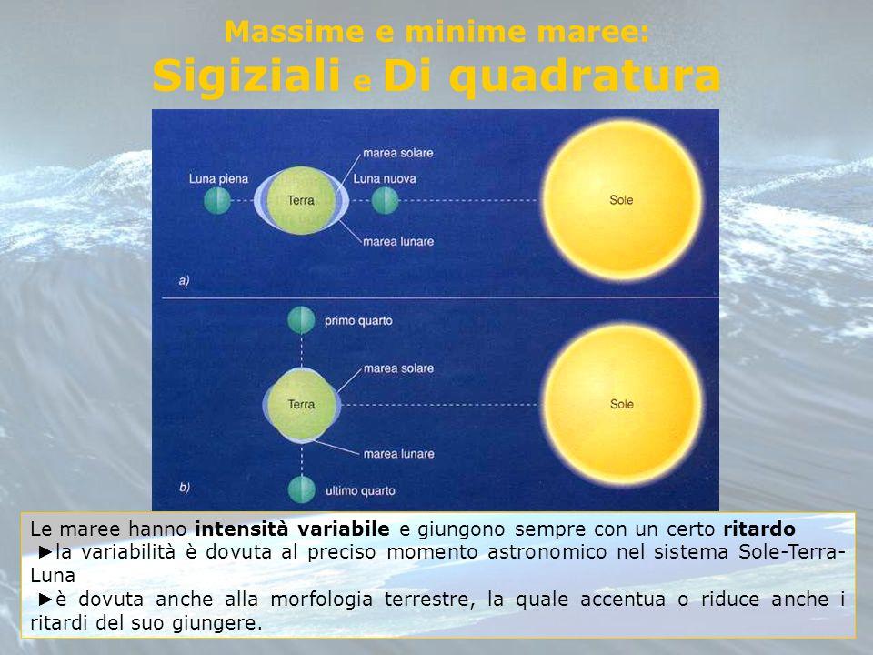 Massime e minime maree: Sigiziali e Di quadratura