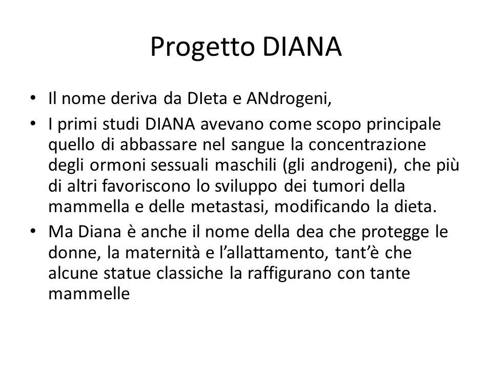 Progetto DIANA Il nome deriva da DIeta e ANdrogeni,