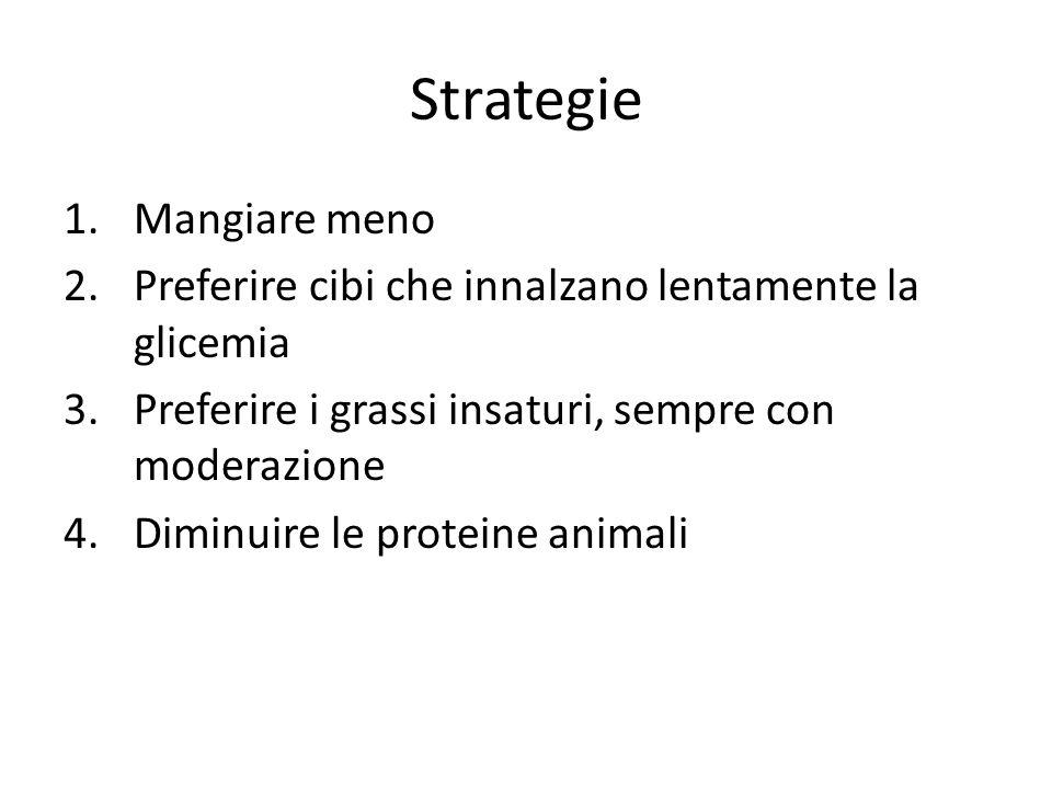 Strategie Mangiare meno