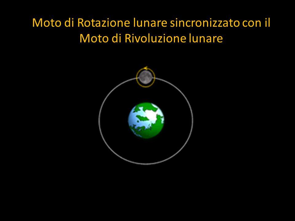 Moto di Rotazione lunare sincronizzato con il Moto di Rivoluzione lunare