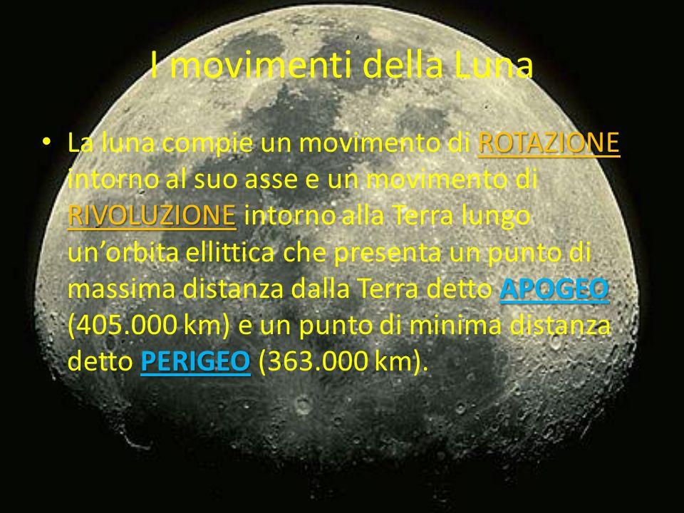 I movimenti della Luna