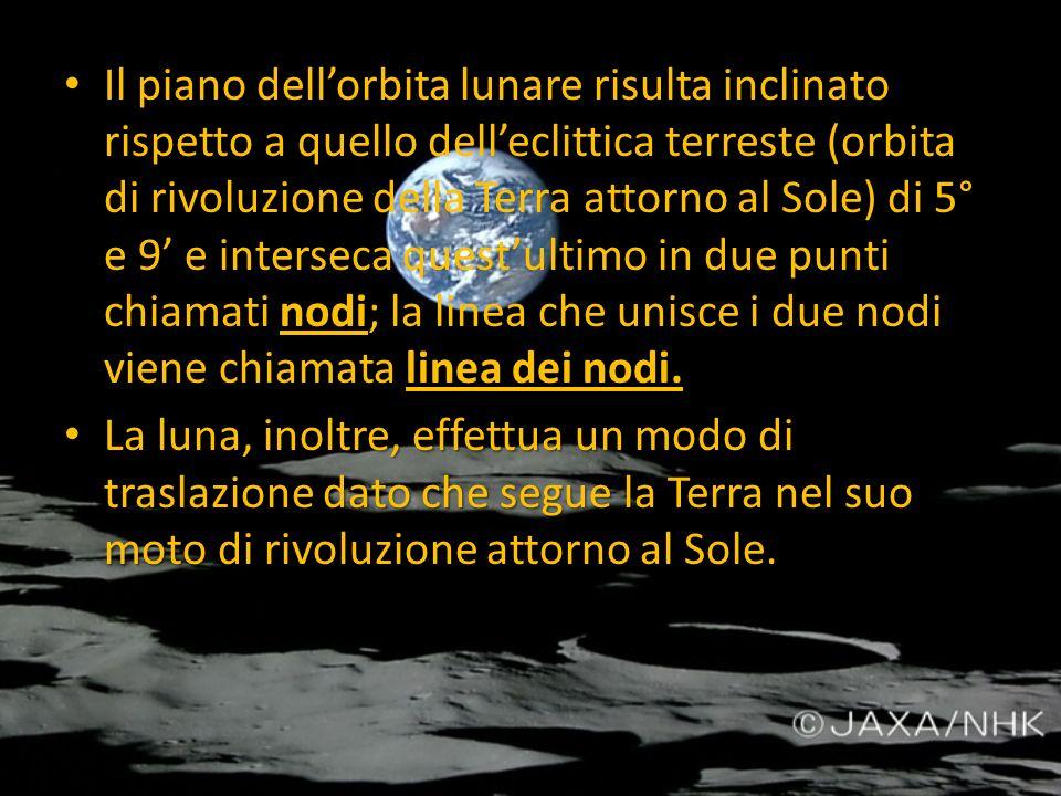Il piano dell'orbita lunare risulta inclinato rispetto a quello dell'eclittica terreste (orbita di rivoluzione della Terra attorno al Sole) di 5° e 9' e interseca quest'ultimo in due punti chiamati nodi; la linea che unisce i due nodi viene chiamata linea dei nodi.