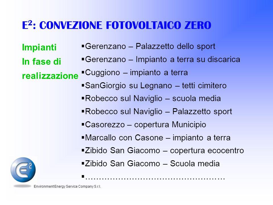 E2: CONVEZIONE FOTOVOLTAICO ZERO