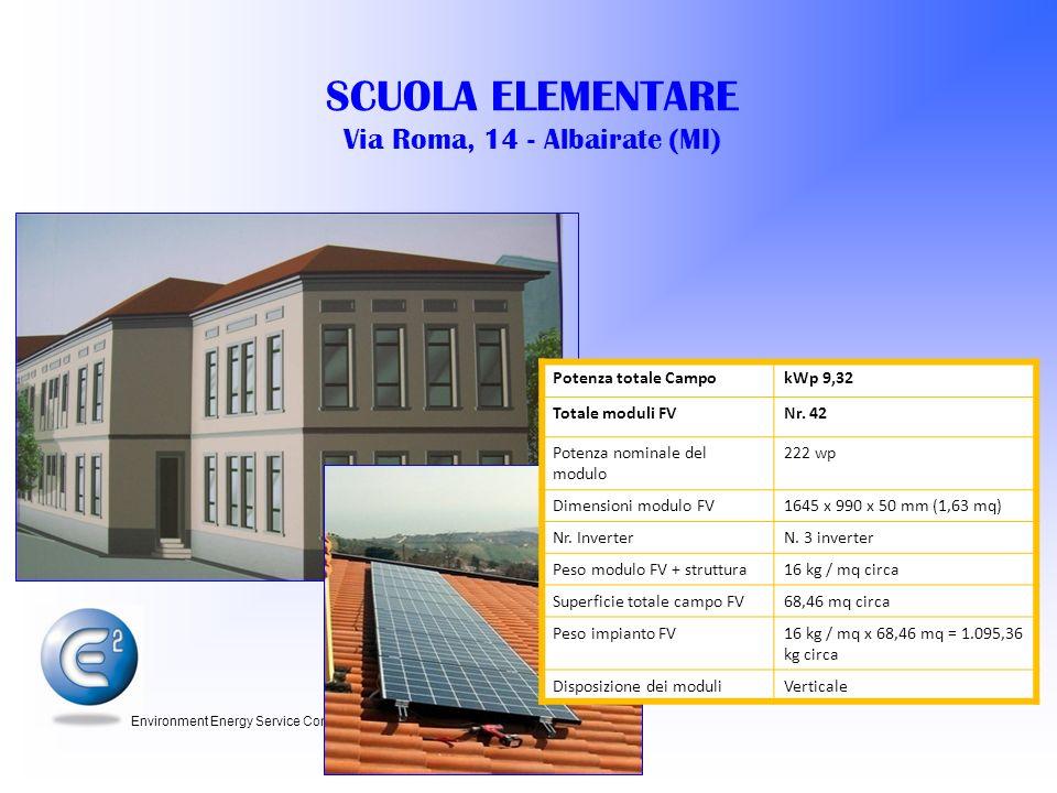 SCUOLA ELEMENTARE Via Roma, 14 - Albairate (MI)
