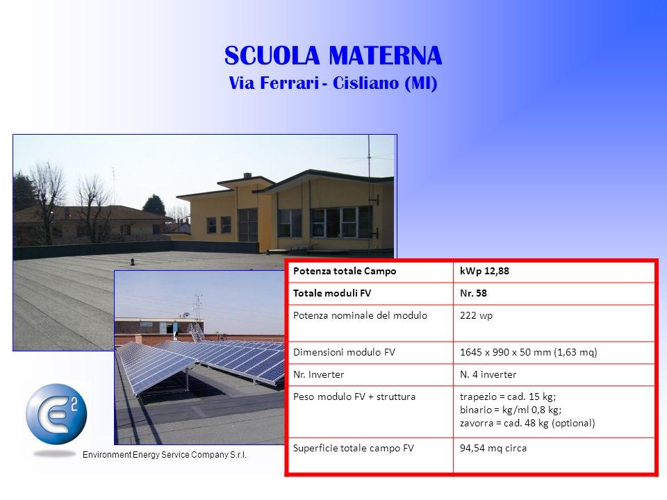 SCUOLA MATERNA Via Ferrari - Cisliano (MI)