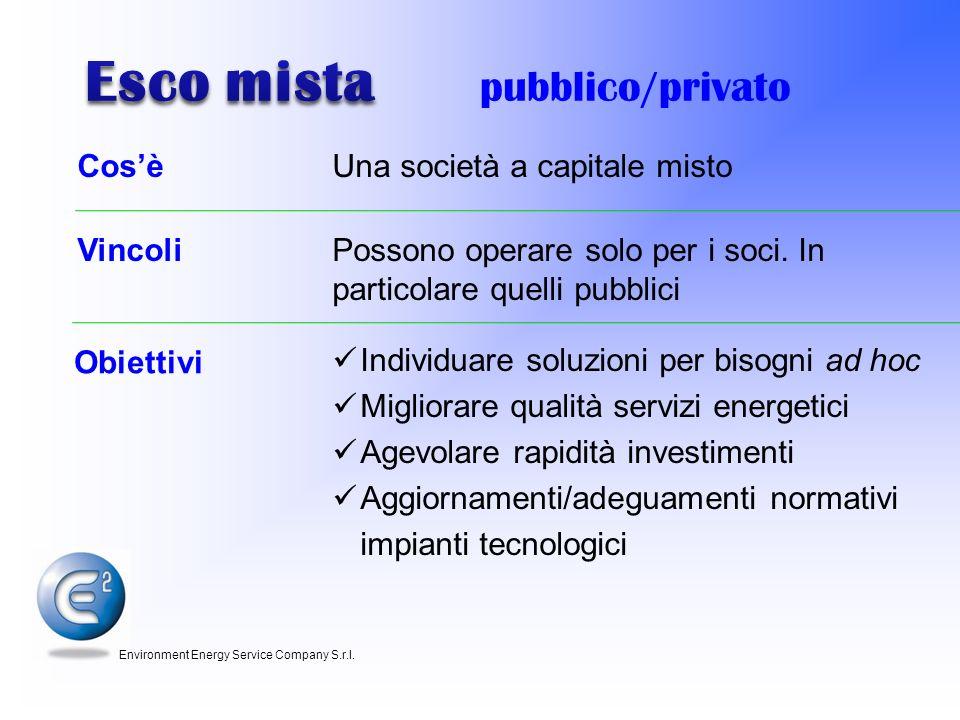 Esco mista pubblico/privato