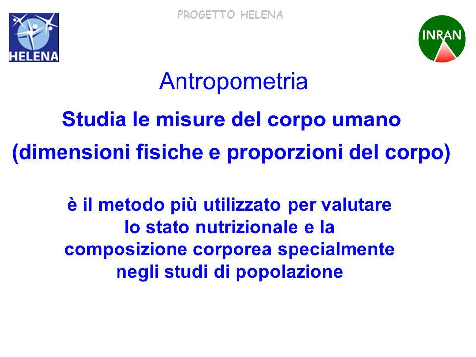 Antropometria Studia le misure del corpo umano (dimensioni fisiche e proporzioni del corpo)