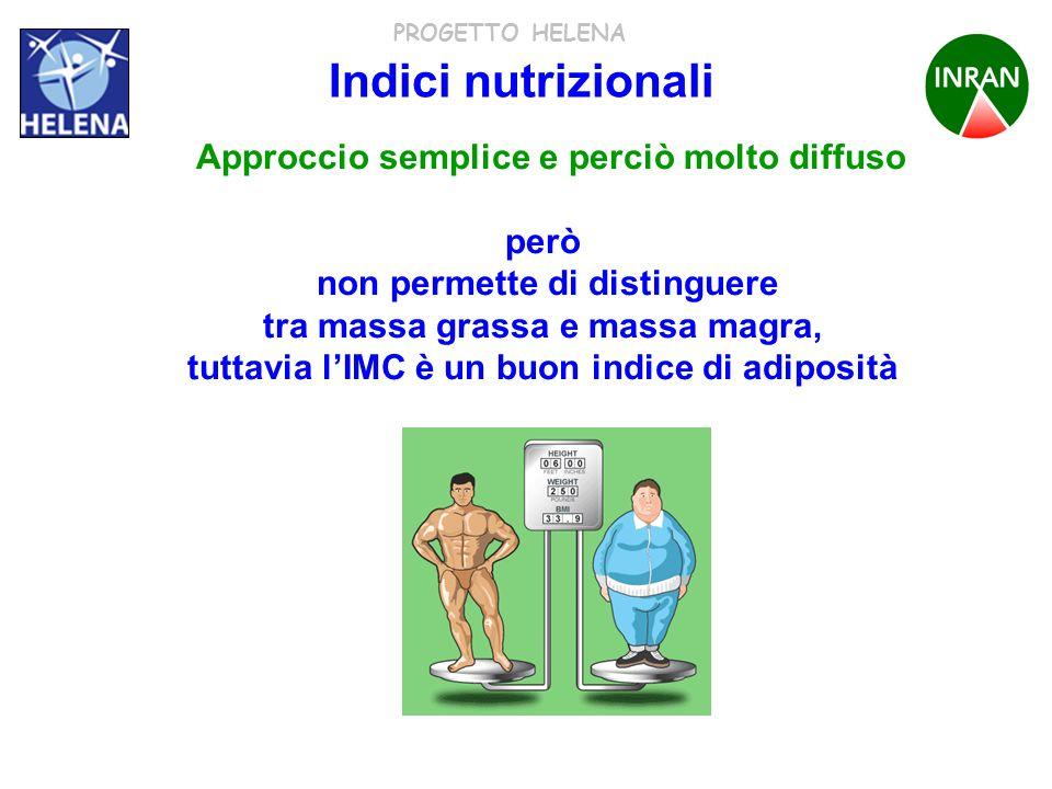 Indici nutrizionali Approccio semplice e perciò molto diffuso però