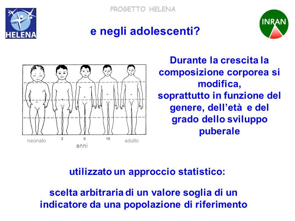 Durante la crescita la composizione corporea si modifica,