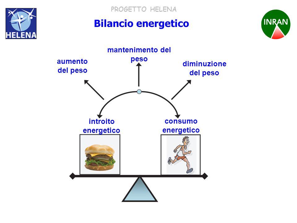 Bilancio energetico mantenimento del peso aumento del peso
