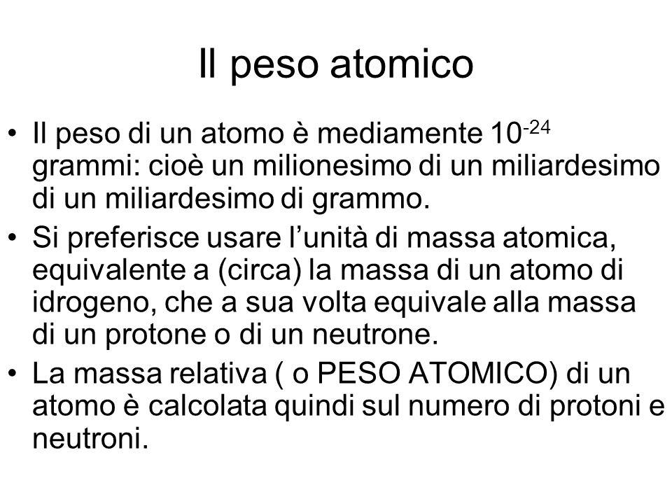 Il peso atomico Il peso di un atomo è mediamente 10-24 grammi: cioè un milionesimo di un miliardesimo di un miliardesimo di grammo.