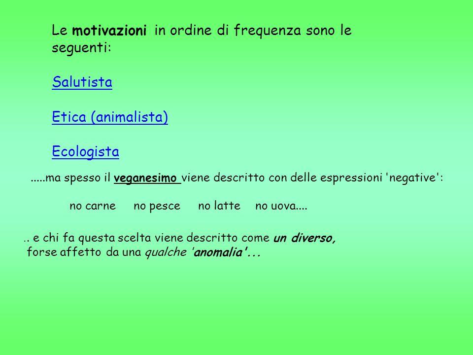 Le motivazioni in ordine di frequenza sono le seguenti: