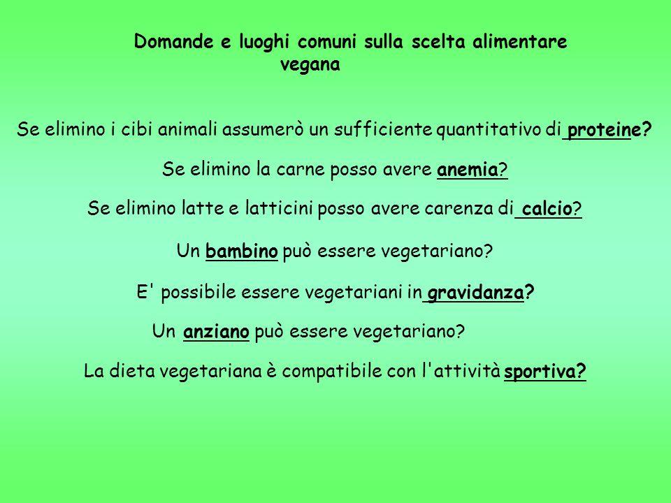 Domande e luoghi comuni sulla scelta alimentare vegana