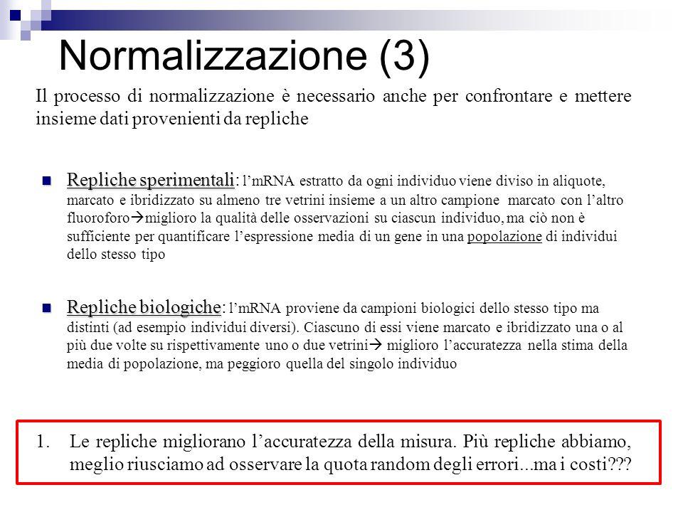 Normalizzazione (3) Il processo di normalizzazione è necessario anche per confrontare e mettere insieme dati provenienti da repliche.