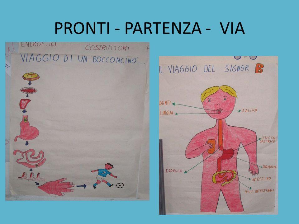 PRONTI - PARTENZA - VIA