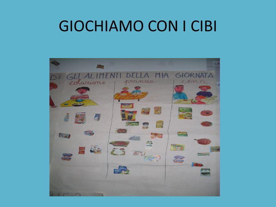 GIOCHIAMO CON I CIBI