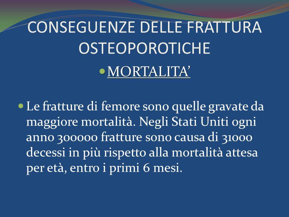 CONSEGUENZE DELLE FRATTURA OSTEOPOROTICHE