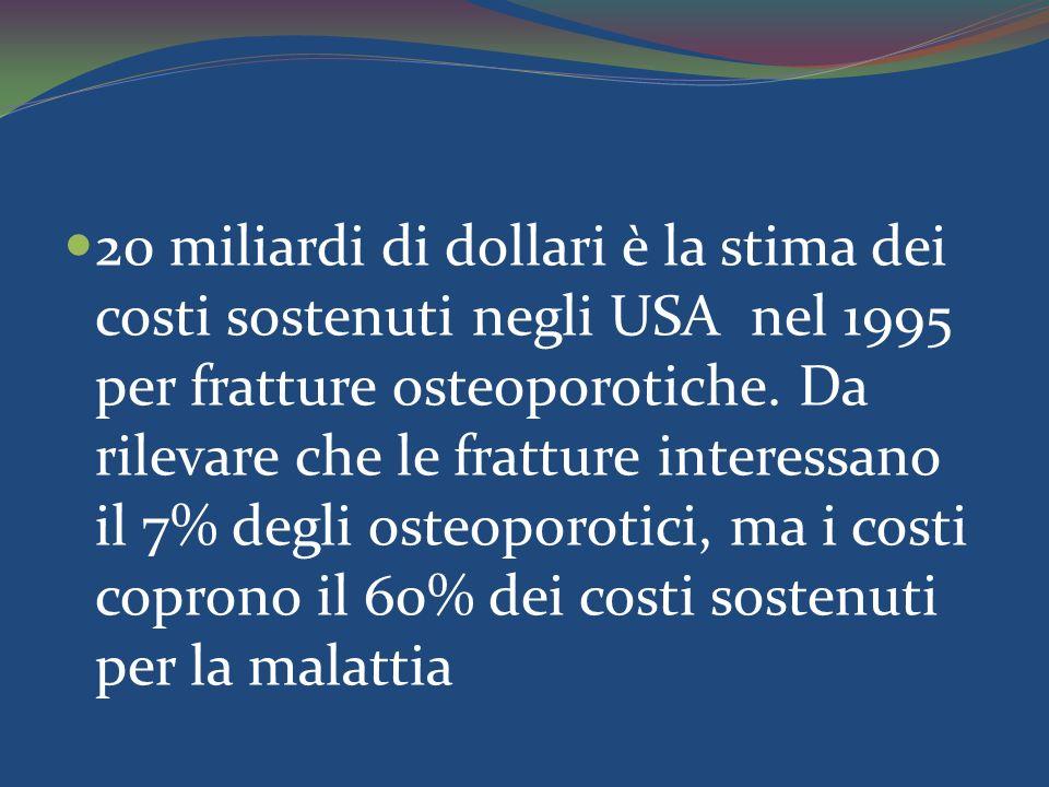 20 miliardi di dollari è la stima dei costi sostenuti negli USA nel 1995 per fratture osteoporotiche.
