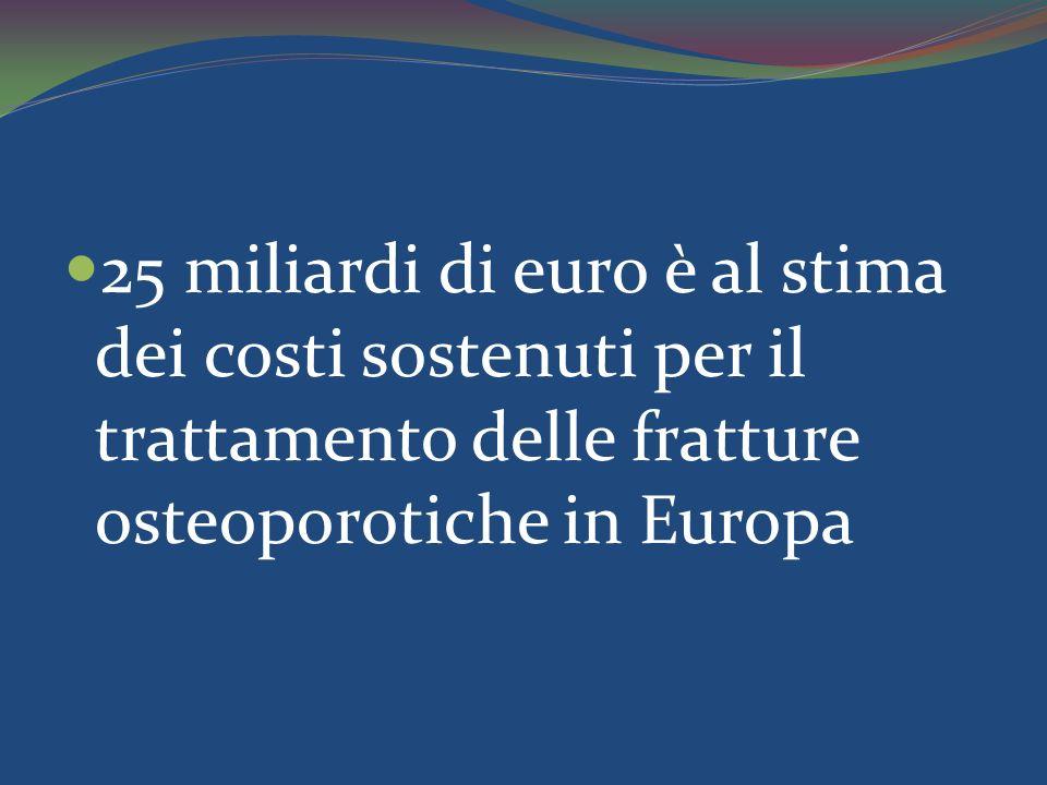 25 miliardi di euro è al stima dei costi sostenuti per il trattamento delle fratture osteoporotiche in Europa