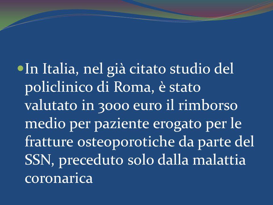 In Italia, nel già citato studio del policlinico di Roma, è stato valutato in 3000 euro il rimborso medio per paziente erogato per le fratture osteoporotiche da parte del SSN, preceduto solo dalla malattia coronarica