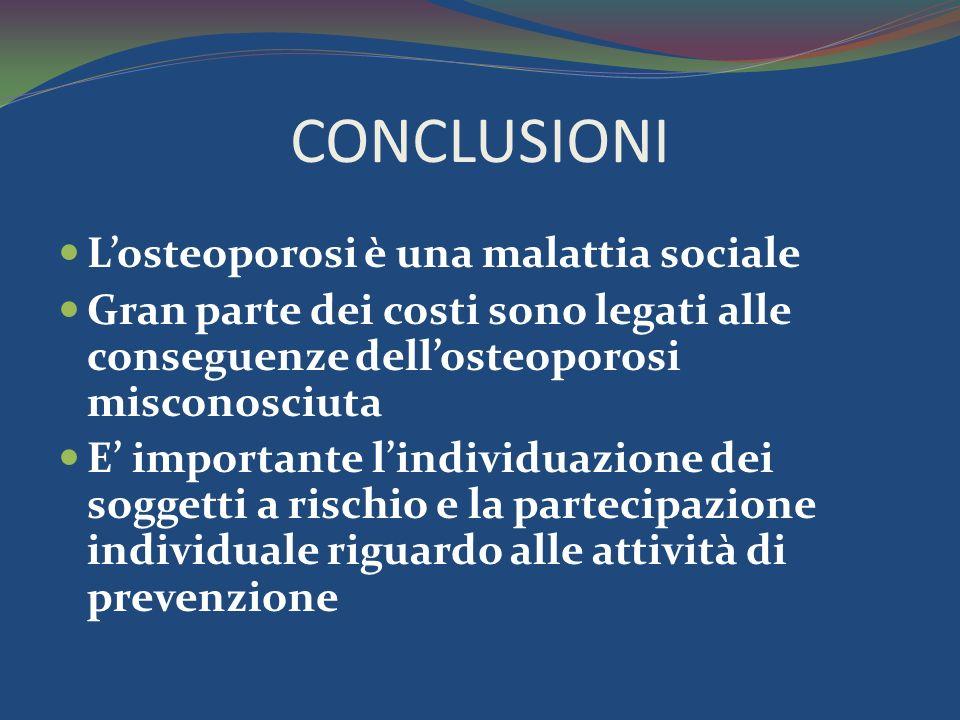 CONCLUSIONI L'osteoporosi è una malattia sociale