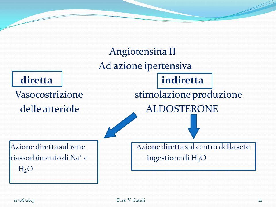 Vasocostrizione stimolazione produzione delle arteriole ALDOSTERONE