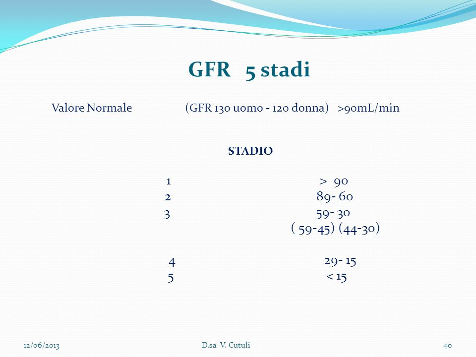 GFR 5 stadi 1 > 90 2 89- 60 3 59- 30 ( 59-45) (44-30) 4 29- 15