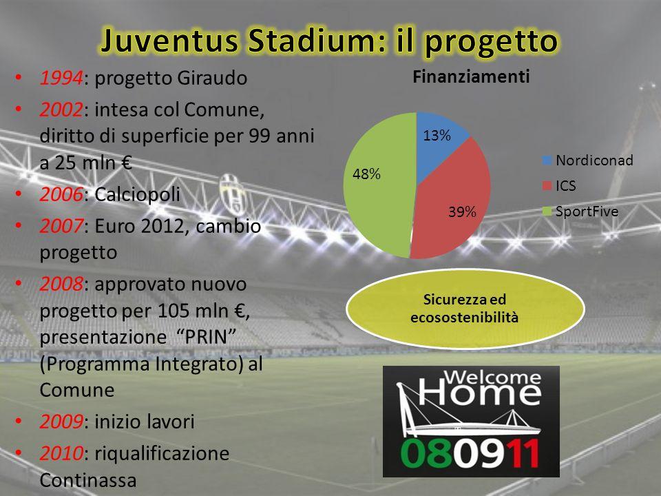Juventus Stadium: il progetto