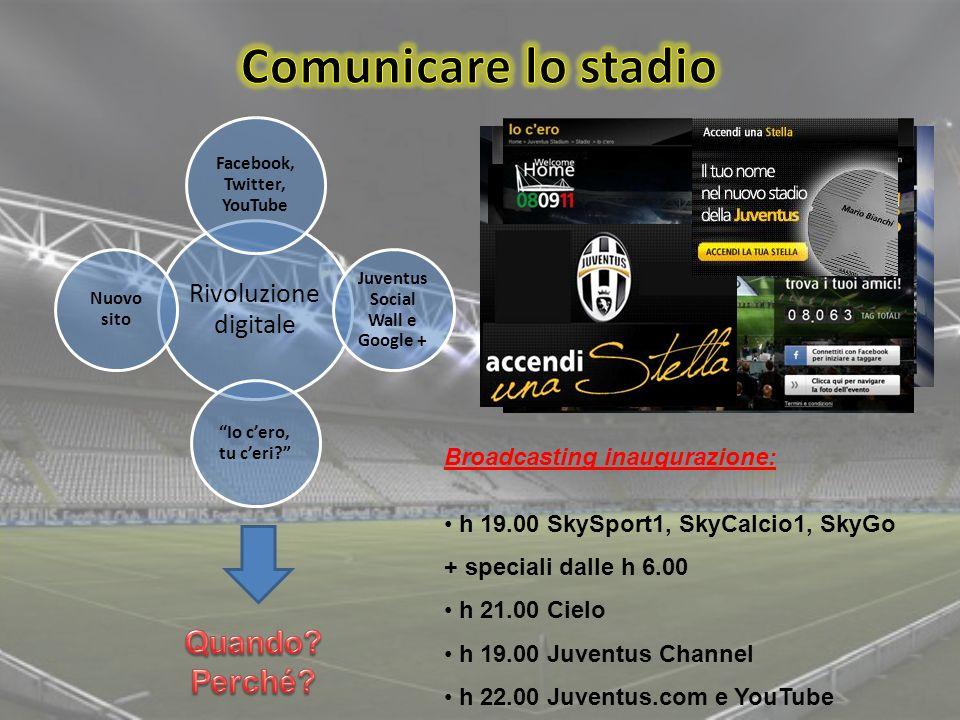 Facebook, Twitter, YouTube Juventus Social Wall e Google +