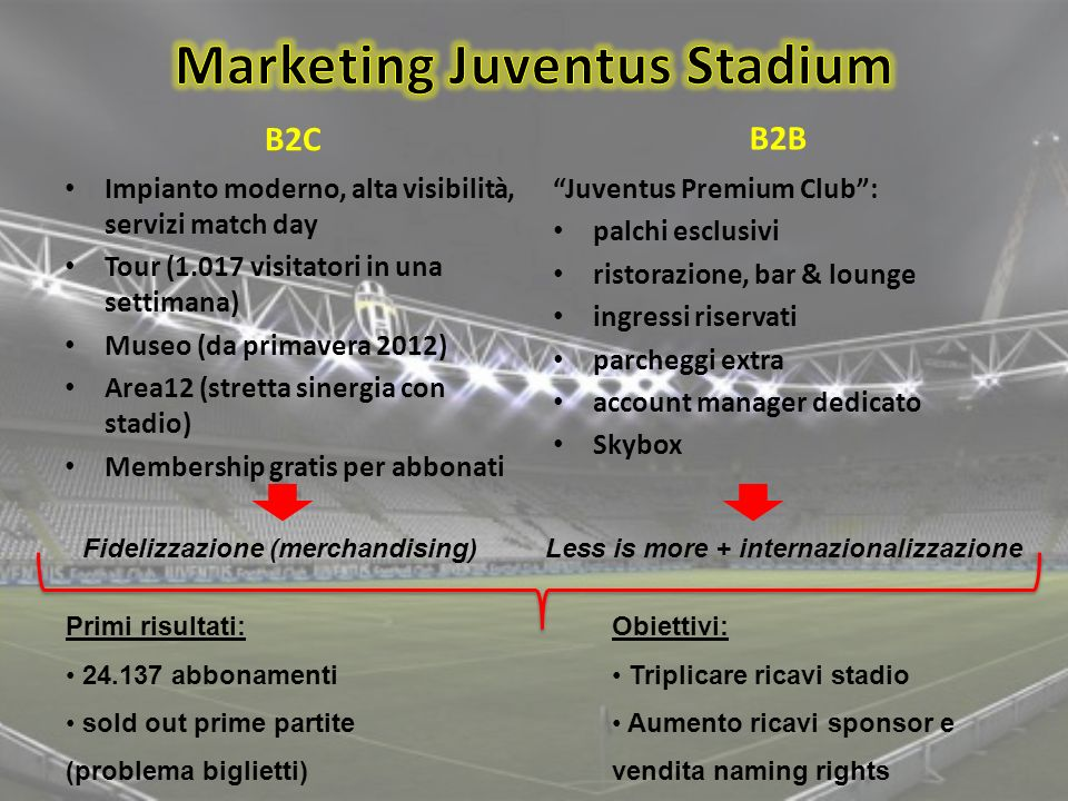 Marketing Juventus Stadium