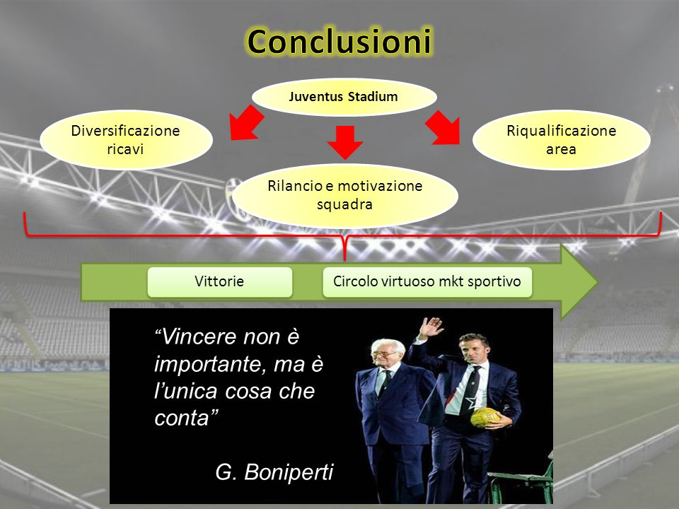 Conclusioni G. Boniperti