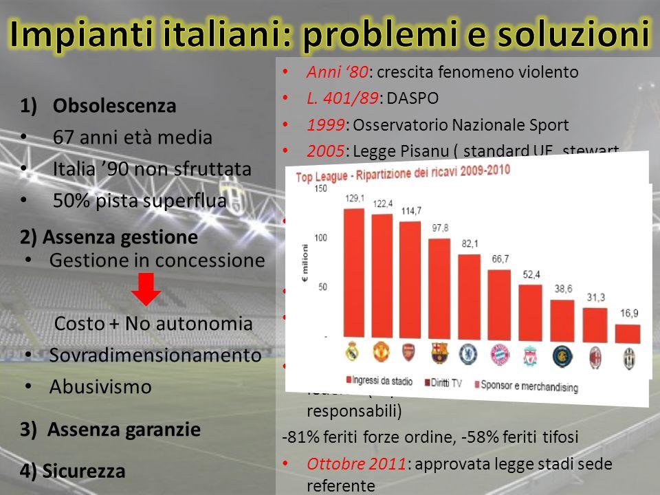 Impianti italiani: problemi e soluzioni